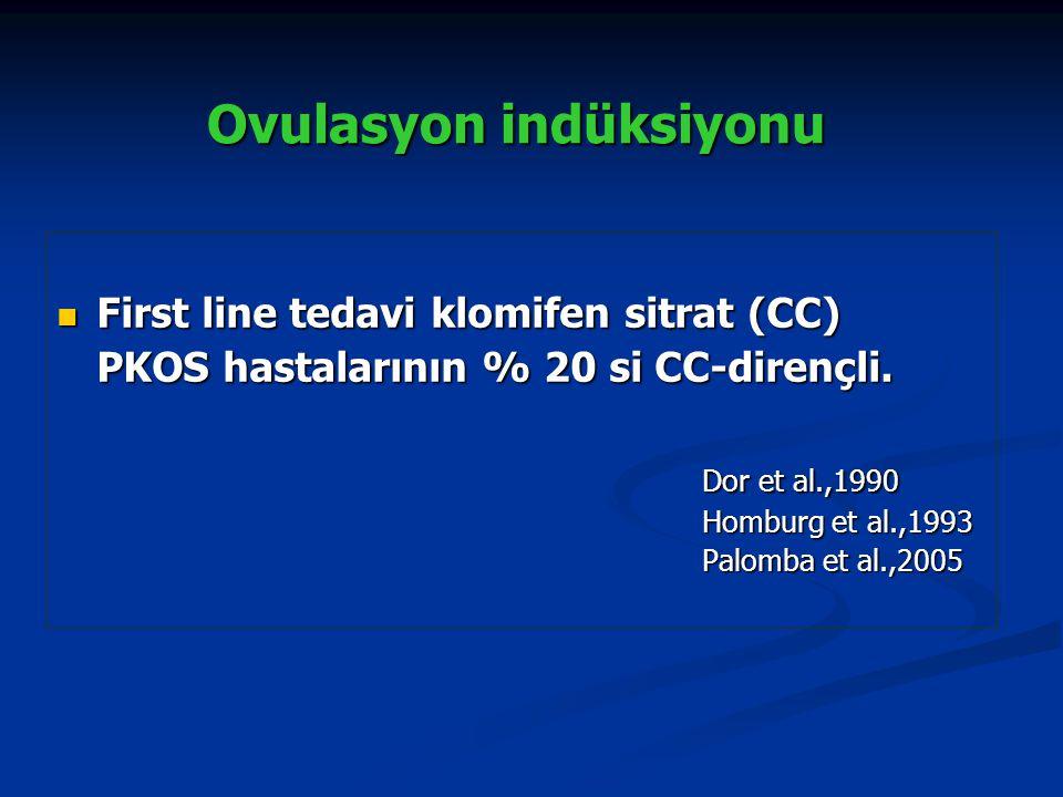Ovulasyon indüksiyonu First line tedavi klomifen sitrat (CC) First line tedavi klomifen sitrat (CC) PKOS hastalarının % 20 si CC-dirençli. Dor et al.,