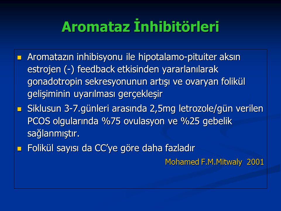 Aromataz İnhibitörleri Aromatazın inhibisyonu ile hipotalamo-pituiter aksın estrojen (-) feedback etkisinden yararlanılarak gonadotropin sekresyonunun