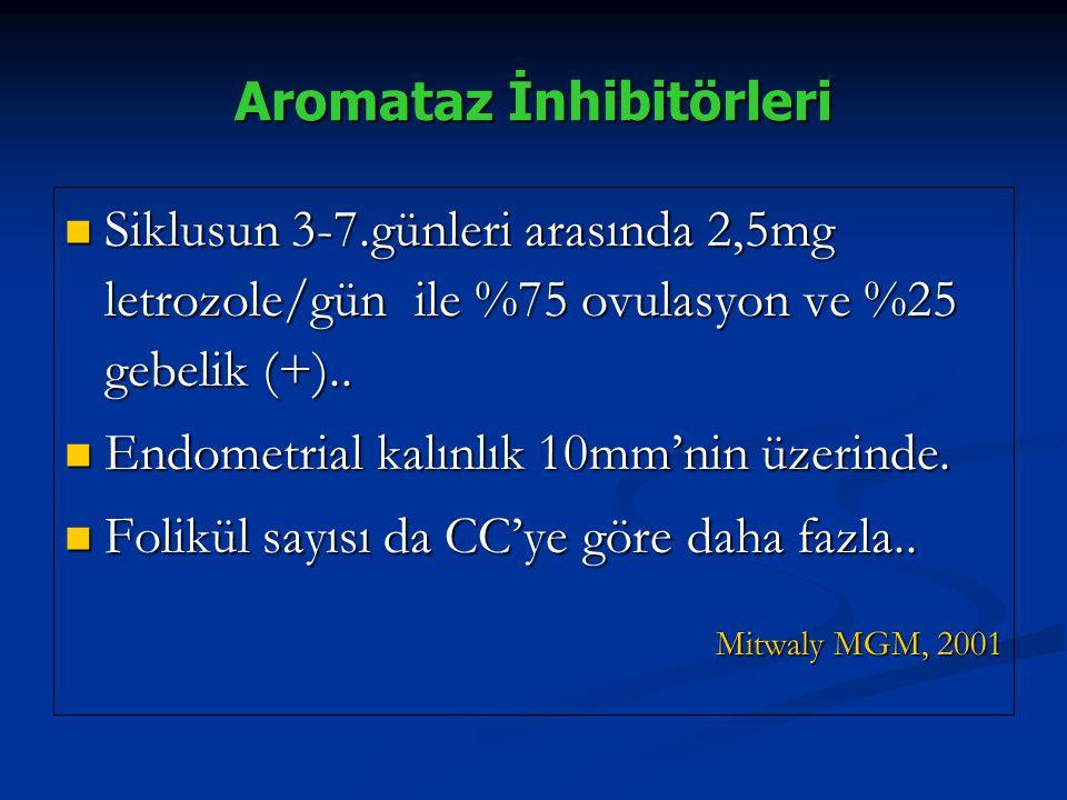 Aromataz İnhibitörleri Siklusun 3-7.günleri arasında 2,5mg letrozole/gün ile %75 ovulasyon ve %25 gebelik (+).. Siklusun 3-7.günleri arasında 2,5mg le