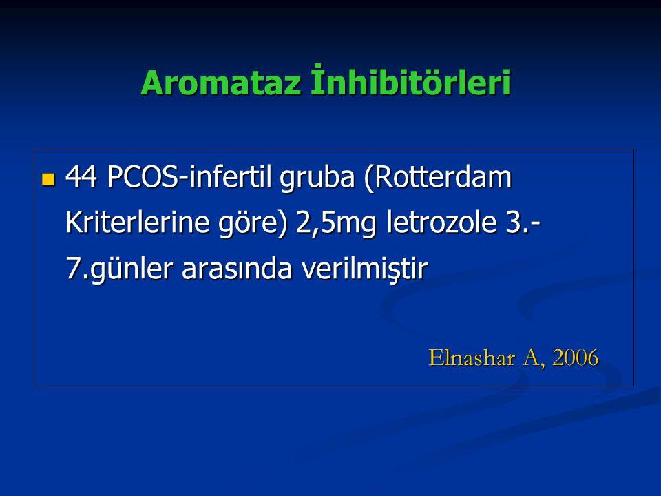 Aromataz İnhibitörleri 44 PCOS-infertil gruba (Rotterdam Kriterlerine göre) 2,5mg letrozole 3.- 7.günler arasında verilmiştir 44 PCOS-infertil gruba (