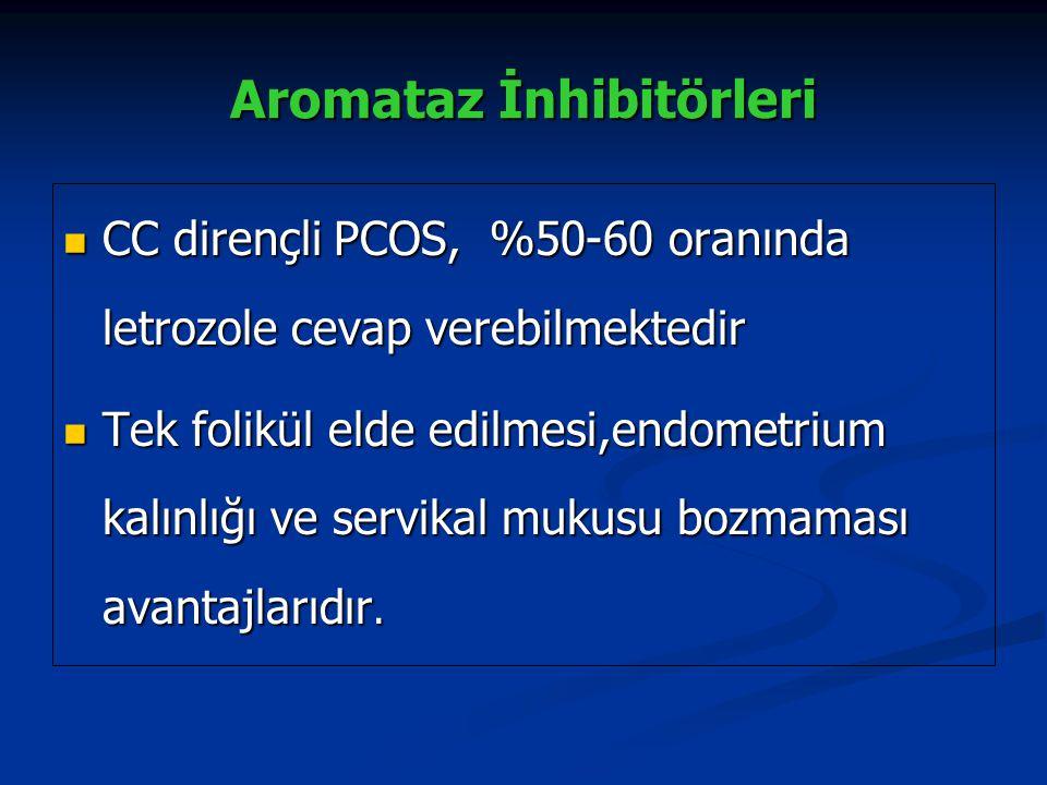 Aromataz İnhibitörleri CC dirençli PCOS, %50-60 oranında letrozole cevap verebilmektedir CC dirençli PCOS, %50-60 oranında letrozole cevap verebilmekt