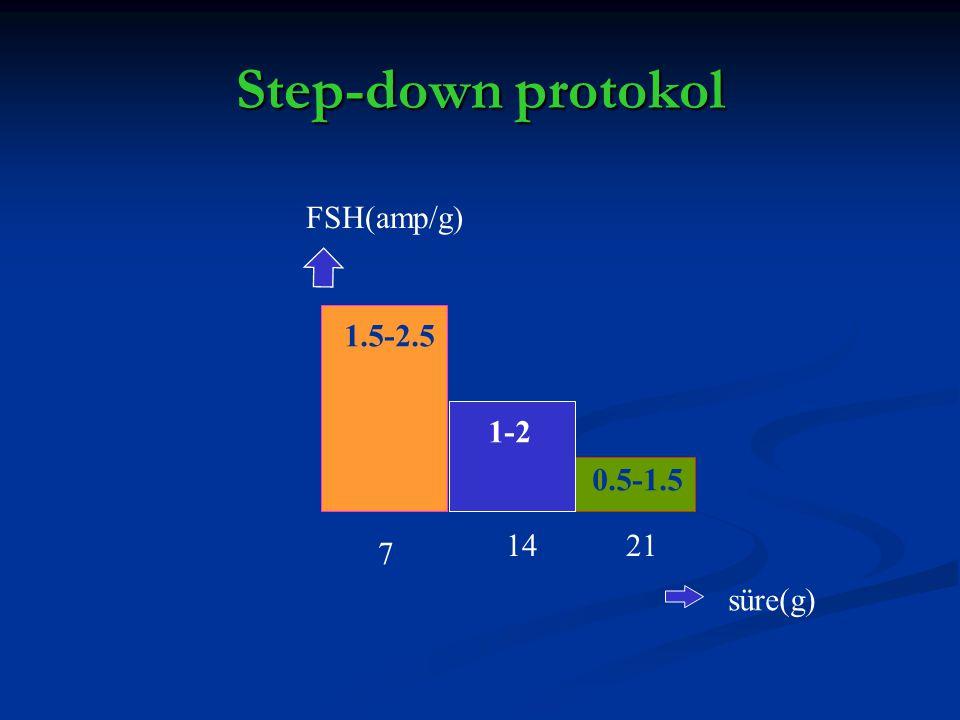 Step-down protokol 1.5-2.5 1-2 0.5-1.5 süre(g) FSH(amp/g) 7 1421