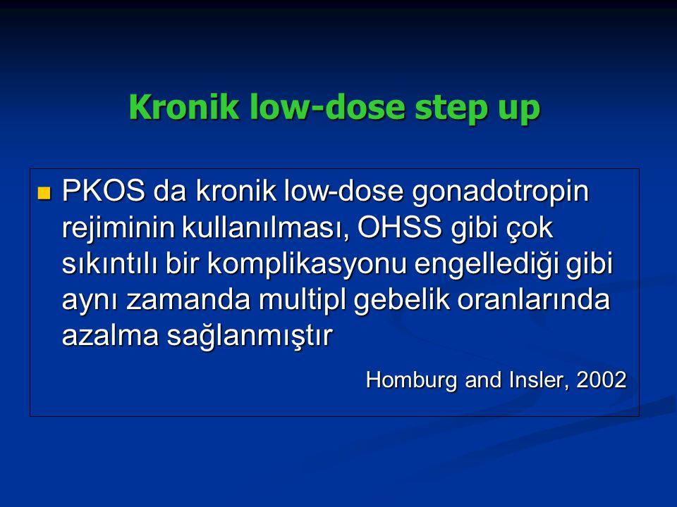 Kronik low-dose step up PKOS da kronik low-dose gonadotropin rejiminin kullanılması, OHSS gibi çok sıkıntılı bir komplikasyonu engellediği gibi aynı z
