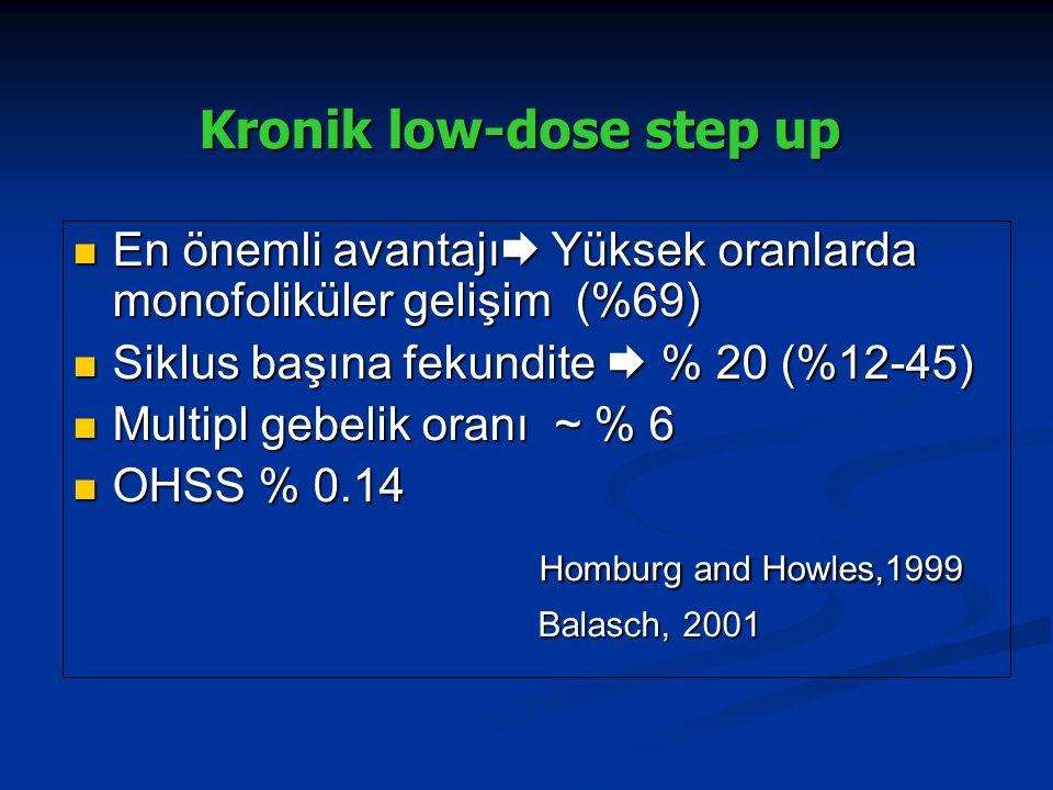 Kronik low-dose step up En önemli avantajı  Yüksek oranlarda monofoliküler gelişim (%69) En önemli avantajı  Yüksek oranlarda monofoliküler gelişim