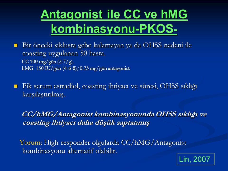 Antagonist ile CC ve hMG kombinasyonu-PKOS - Bir önceki siklusta gebe kalamayan ya da OHSS nedeni ile coasting uygulanan 50 hasta. Bir önceki siklusta