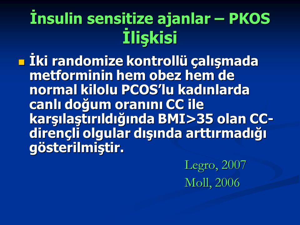 İnsulin sensitize ajanlar – PKOS İlişkisi İki randomize kontrollü çalışmada metforminin hem obez hem de normal kilolu PCOS'lu kadınlarda canlı doğum o