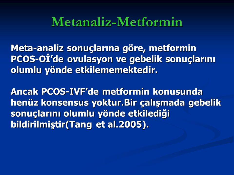 Meta-analiz sonuçlarına göre, metformin PCOS-Oİ'de ovulasyon ve gebelik sonuçlarını olumlu yönde etkilememektedir. Ancak PCOS-IVF'de metformin konusun