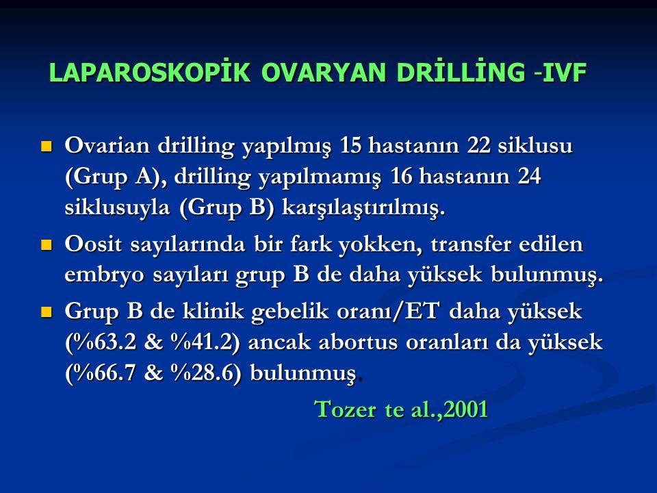 Ovarian drilling yapılmış 15 hastanın 22 siklusu (Grup A), drilling yapılmamış 16 hastanın 24 siklusuyla (Grup B) karşılaştırılmış. Ovarian drilling y