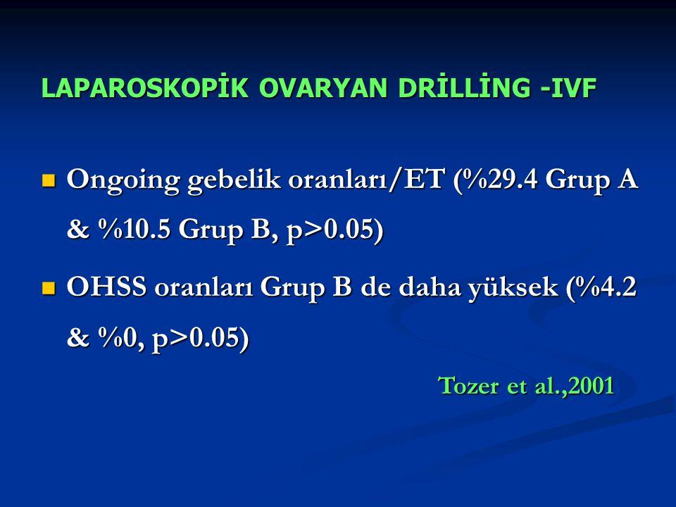 Ongoing gebelik oranları/ET (%29.4 Grup A & %10.5 Grup B, p>0.05) Ongoing gebelik oranları/ET (%29.4 Grup A & %10.5 Grup B, p>0.05) OHSS oranları Grup