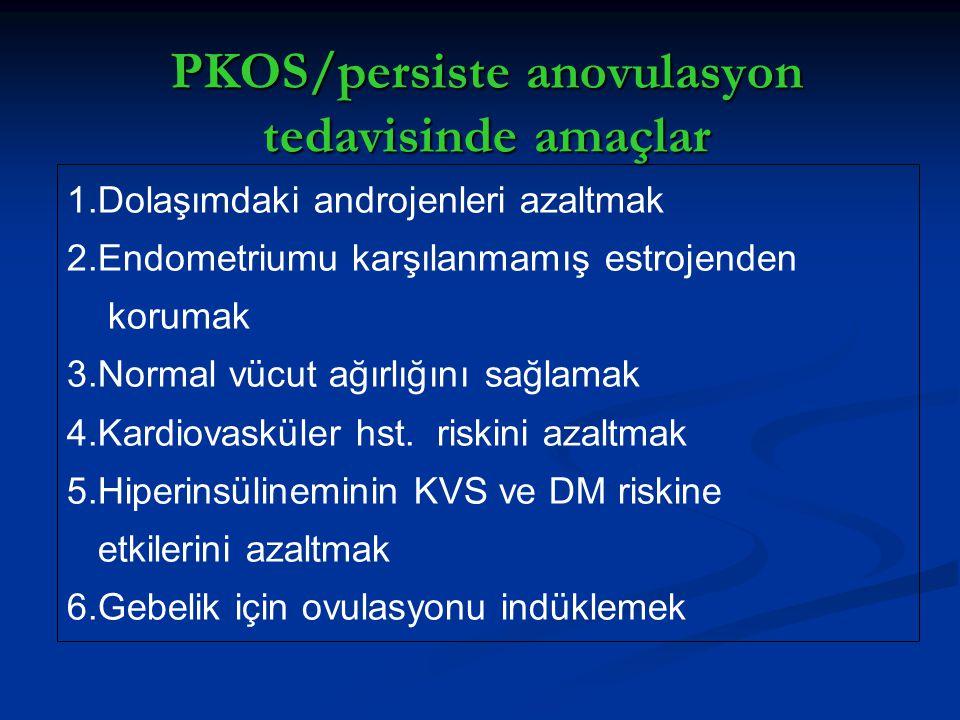 PKOS/persiste anovulasyon tedavisinde amaçlar 1.Dolaşımdaki androjenleri azaltmak 2.Endometriumu karşılanmamış estrojenden korumak 3.Normal vücut ağır