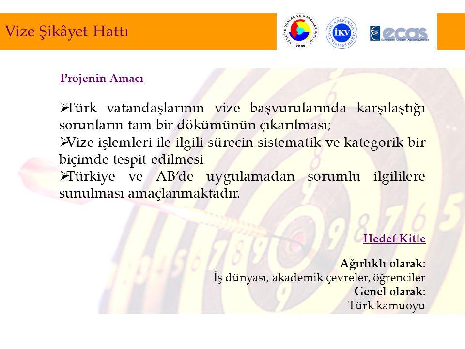 Projenin Amacı  Türk vatandaşlarının vize başvurularında karşılaştığı sorunların tam bir dökümünün çıkarılması;  Vize işlemleri ile ilgili sürecin s