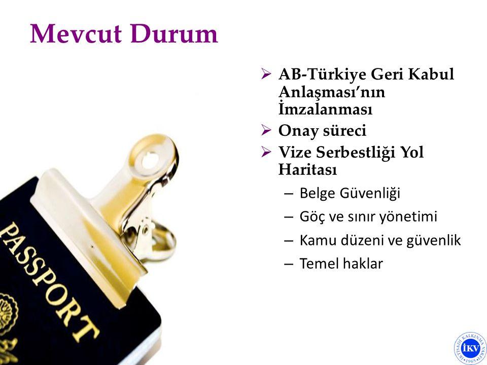 Mevcut Durum  AB-Türkiye Geri Kabul Anlaşması'nın İmzalanması  Onay süreci  Vize Serbestliği Yol Haritası – Belge Güvenliği – Göç ve sınır yönetimi