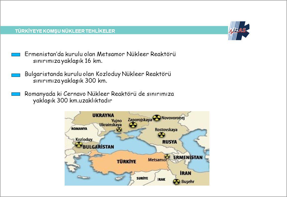 TÜRKİYEYE KOMŞU NÜKLEER TEHLİKELER Ermenistan'da kurulu olan Metsamor Nükleer Reaktörü sınırımıza yaklaşık 16 km. Bulgaristanda kurulu olan Kozloduy N