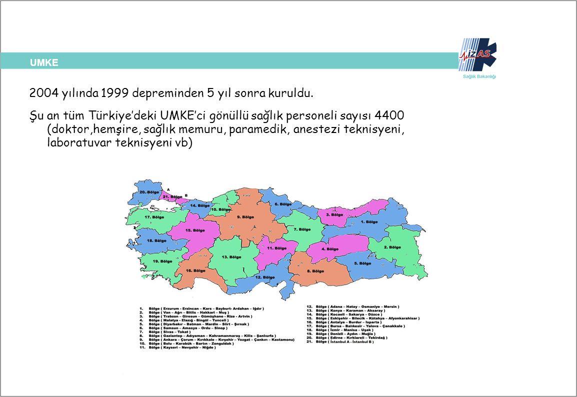 UMKE 2004 yılında 1999 depreminden 5 yıl sonra kuruldu. Şu an tüm Türkiye'deki UMKE'ci gönüllü sağlık personeli sayısı 4400 (doktor,hemşire, sağlık me