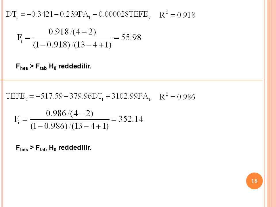 17 UYGULAMA: Aynı örnek için yardımcı regresyon modeli ile çoklu doğrusal bağlantı sorununu inceleyiniz. H 0 : Çoklu doğrusal bağlantı yoktur. H 1 : Ç