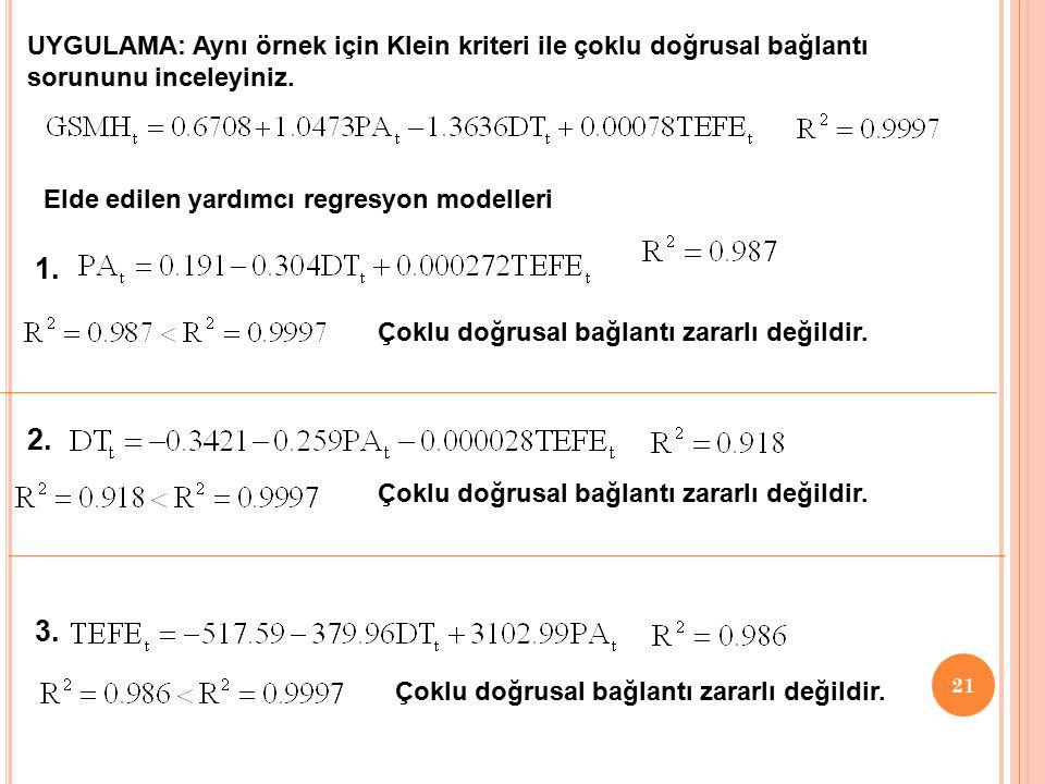  Bu durumda basit korelasyon katsayısı yerine yardımcı regresyon modelleri için F testinde açıklandığı gibi, yardımcı regresyon modelleri tahmin edilir ve bunlardan elde edilecek çoklu belirlilik katsayısı ile karşılaştırılarak karar verilebilir.