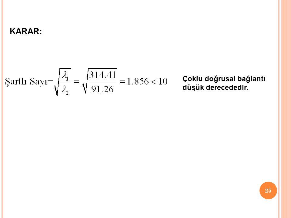 24  Ortalamadan farklar ile bağımsız değişkenler katsayı matrisi;