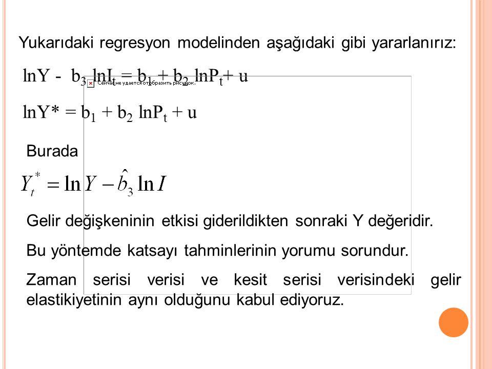 2.Kesit ve Zaman Serilerinin Birleştirilmesi lnY = b 1 + b 2 lnP t + b 3 lnI t + u Y:Talep P:Malın fiyatı I:Tüketici geliri t:Yıl b 2 ve b 3 fiyat ve gelir elastikiyetidir.