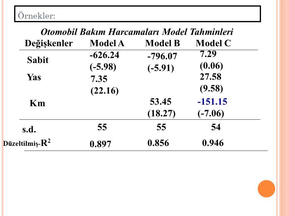 6.Diğer Yöntemler.Dönüşümlü modelde çoklu doğrusal bağlantı önemli ölçüde azalmış olur.