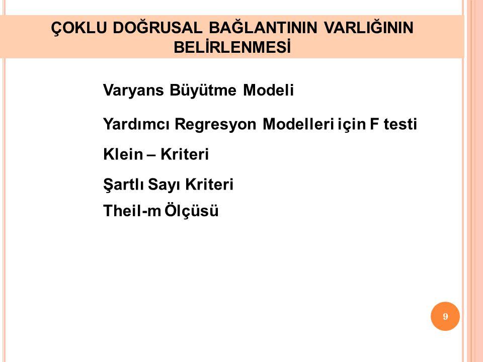 19 Klein – Kriteri:  Klein, bağımsız değişkenler arasındaki basit korelasyon katsayılarının modelin genel belirlilik katsayısından büyük olmadığı sürece çoklu doğrusallığın zararlı olmadığını savunmaktadır.