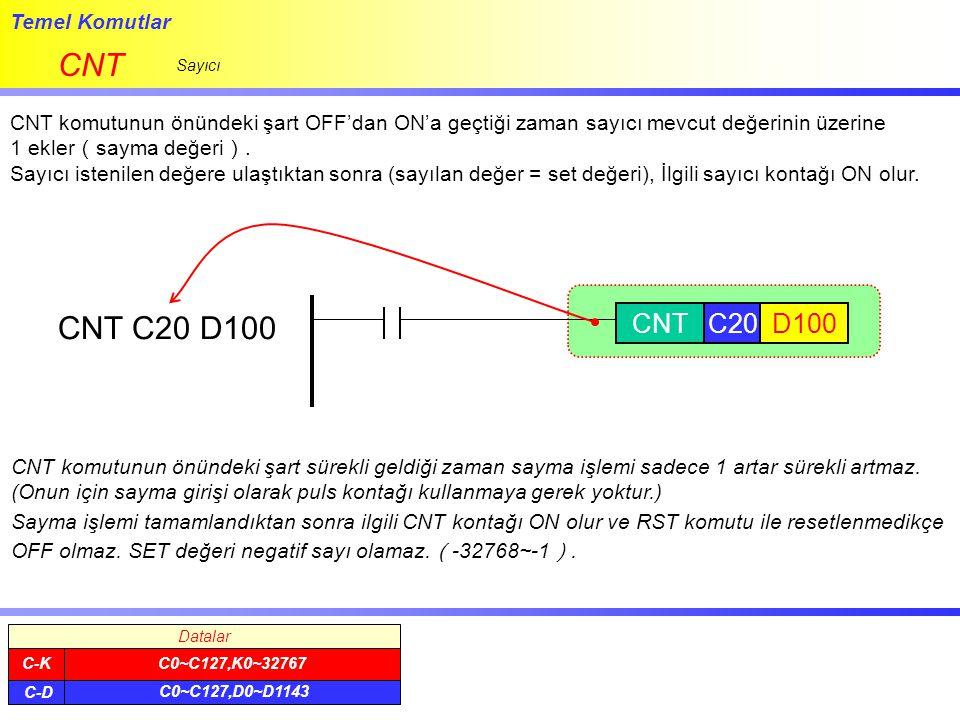 Temel Komutlar CNT Sayıcı CNT komutunun önündeki şart OFF'dan ON'a geçtiği zaman sayıcı mevcut değerinin üzerine 1 ekler ( sayma değeri ). Sayıcı iste
