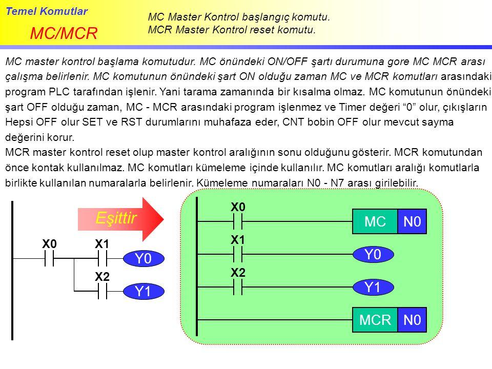 Temel Komutlar MC/MCR MC master kontrol başlama komutudur. MC önündeki ON/OFF şartı durumuna gore MC MCR arası çalışma belirlenir. MC komutunun önünde