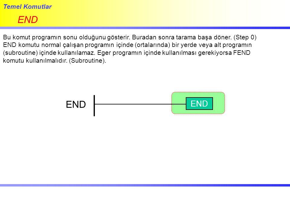 Temel Komutlar END Bu komut programın sonu olduğunu gösterir. Buradan sonra tarama başa döner. (Step 0) END komutu normal çalışan programın içinde (or