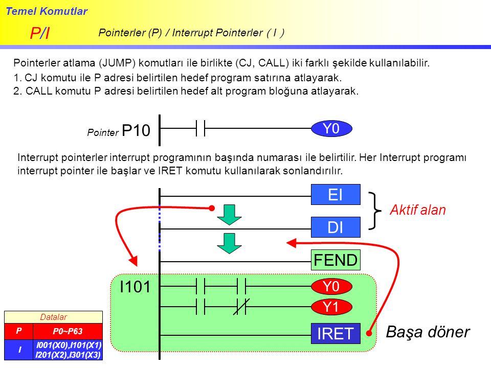 Temel Komutlar P/IP/I Pointerler atlama (JUMP) komutları ile birlikte (CJ, CALL) iki farklı şekilde kullanılabilir. 1. CJ komutu ile P adresi belirtil