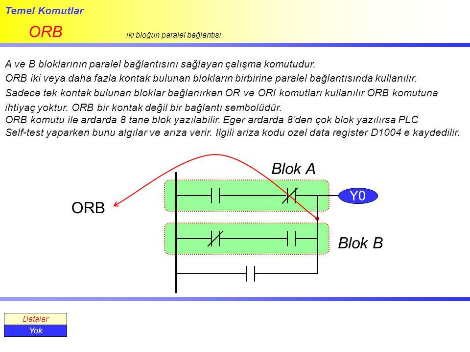 Temel Komutlar ORB iki bloğun paralel bağlantısı A ve B bloklarının paralel bağlantısını sağlayan çalışma komutudur. ORB iki veya daha fazla kontak bu