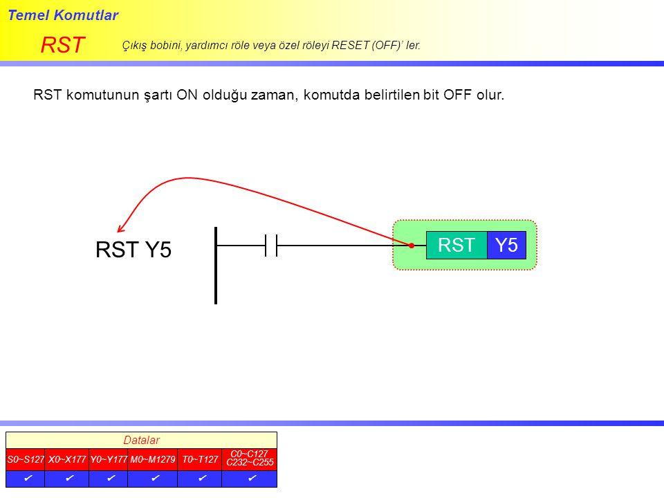 Temel Komutlar RST Çıkış bobini, yardımcı röle veya özel röleyi RESET (OFF)' ler. RST komutunun şartı ON olduğu zaman, komutda belirtilen bit OFF olur