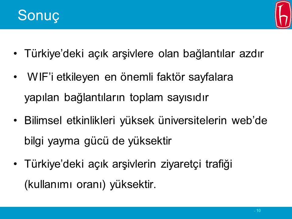 - 10 Sonuç Türkiye'deki açık arşivlere olan bağlantılar azdır WIF'i etkileyen en önemli faktör sayfalara yapılan bağlantıların toplam sayısıdır Bilimsel etkinlikleri yüksek üniversitelerin web'de bilgi yayma gücü de yüksektir Türkiye'deki açık arşivlerin ziyaretçi trafiği (kullanımı oranı) yüksektir.
