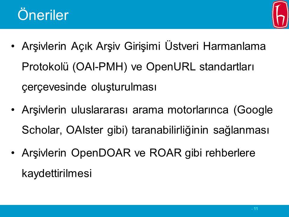 - 11 Öneriler Arşivlerin Açık Arşiv Girişimi Üstveri Harmanlama Protokolü (OAI-PMH) ve OpenURL standartları çerçevesinde oluşturulması Arşivlerin uluslararası arama motorlarınca (Google Scholar, OAIster gibi) taranabilirliğinin sağlanması Arşivlerin OpenDOAR ve ROAR gibi rehberlere kaydettirilmesi