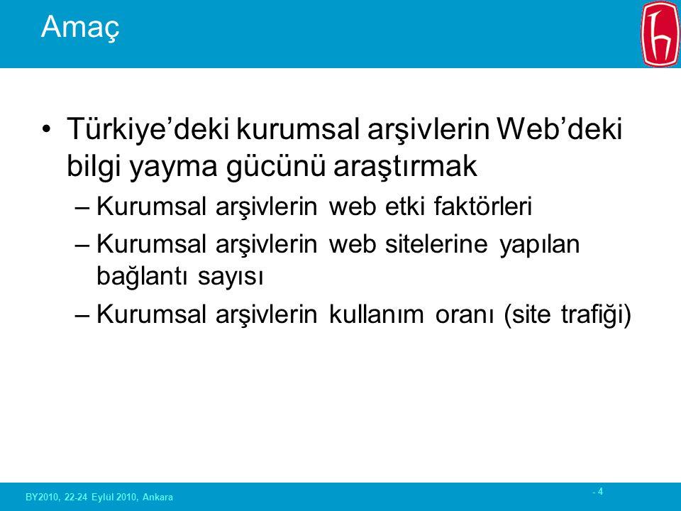- 5 Yöntem Özel alan adı olan kurumsal arşivlere yapılan bağlantılar webometrik tekniklerle incelendi Bir kurumsal arşivin webometrik sırası genel web etki faktörü (WIF), dış bağlantı WIF ve site içi WIB ölçütlerine göre hesaplandı –Genel WIF = Top.