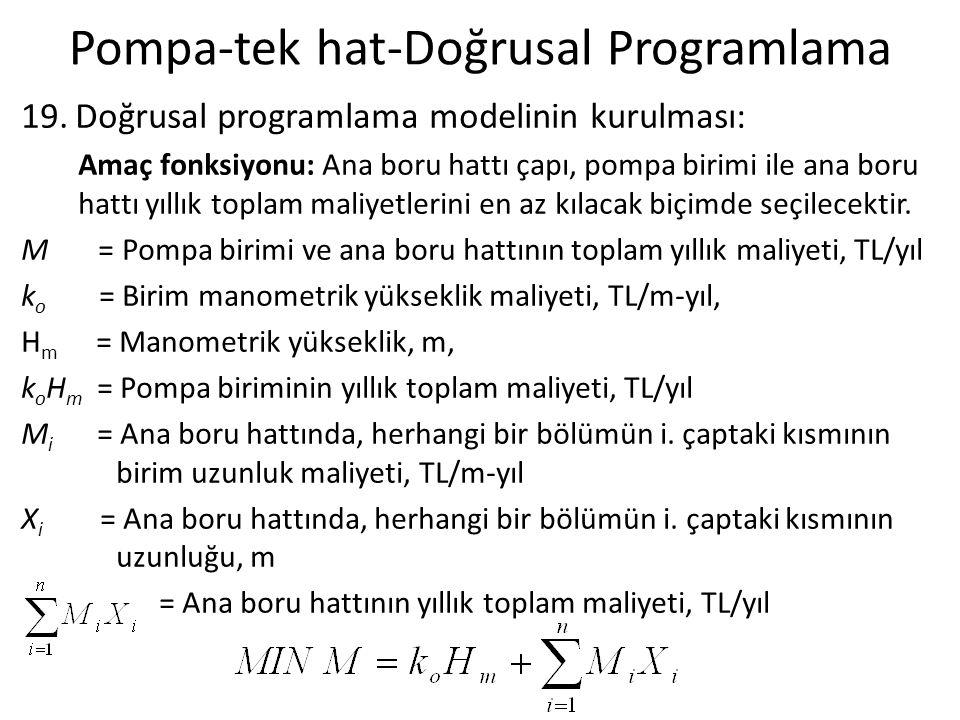 Pompa-tek hat-Doğrusal Programlama 19.Doğrusal programlama modelinin kurulması: Amaç fonksiyonu: Ana boru hattı çapı, pompa birimi ile ana boru hattı yıllık toplam maliyetlerini en az kılacak biçimde seçilecektir.