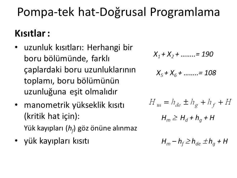 Pompa-tek hat-Doğrusal Programlama Kısıtlar : uzunluk kısıtları: Herhangi bir boru bölümünde, farklı çaplardaki boru uzunluklarının toplamı, boru bölümünün uzunluğuna eşit olmalıdır manometrik yükseklik kısıtı (kritik hat için): Yük kayıpları (h f ) göz önüne alınmaz yük kayıpları kısıtı H m  H d + h g + H H m – h f  h de  h g + H X 1 + X 2 + ……..= 190 X 5 + X 6 + ……..= 108
