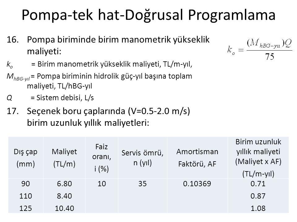 Pompa-tek hat-Doğrusal Programlama 16.Pompa biriminde birim manometrik yükseklik maliyeti: k o = Birim manometrik yükseklik maliyeti, TL/m-yıl, M hBG-