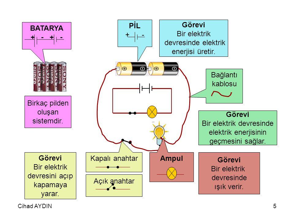 Cihad AYDIN5 PİL + - Görevi Bir elektrik devresinde elektrik enerjisi üretir. BATARYA + - Birkaç pilden oluşan sistemdir. Kapalı anahtar Açık anahtar