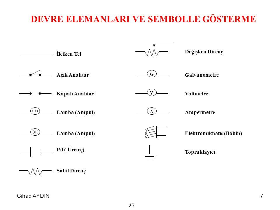 Cihad AYDIN18 Elektrik devrelerindeki elektrik direncinin değerini ölçen cihazlara ohm metre veya direnç ölçer adı verilir.