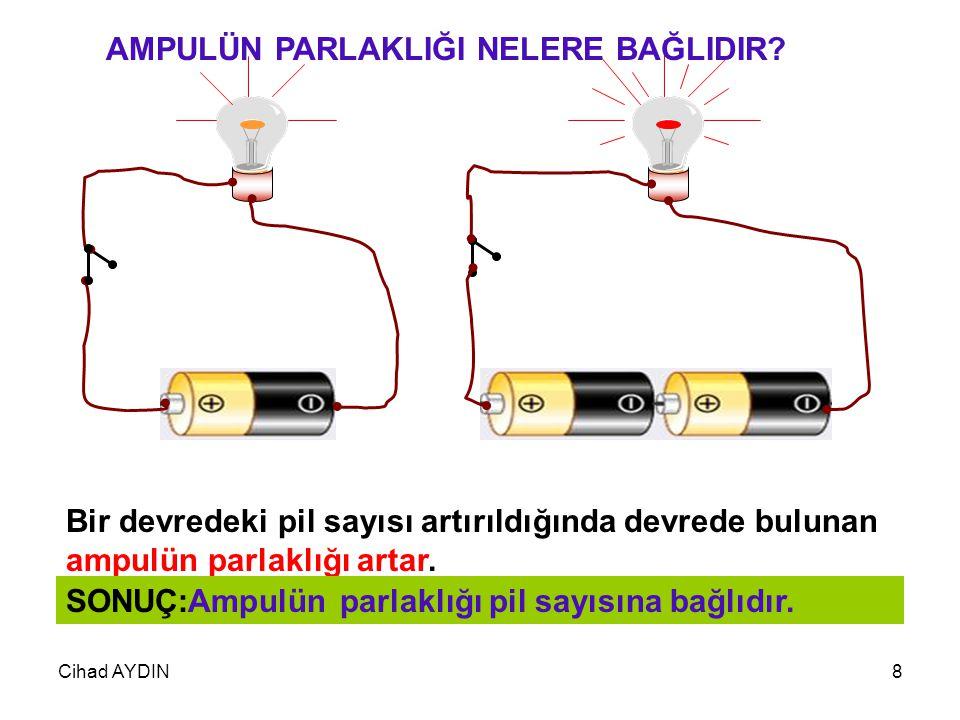 Cihad AYDIN29 Ampülde ışık oluşturmak için kullanılan bu tellere filaman denir.