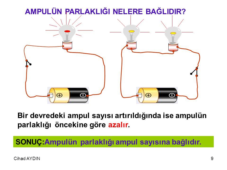 Cihad AYDIN30 Bir ampülün çevreye verdiği ışık, direnç değerine göre değişmektedir.