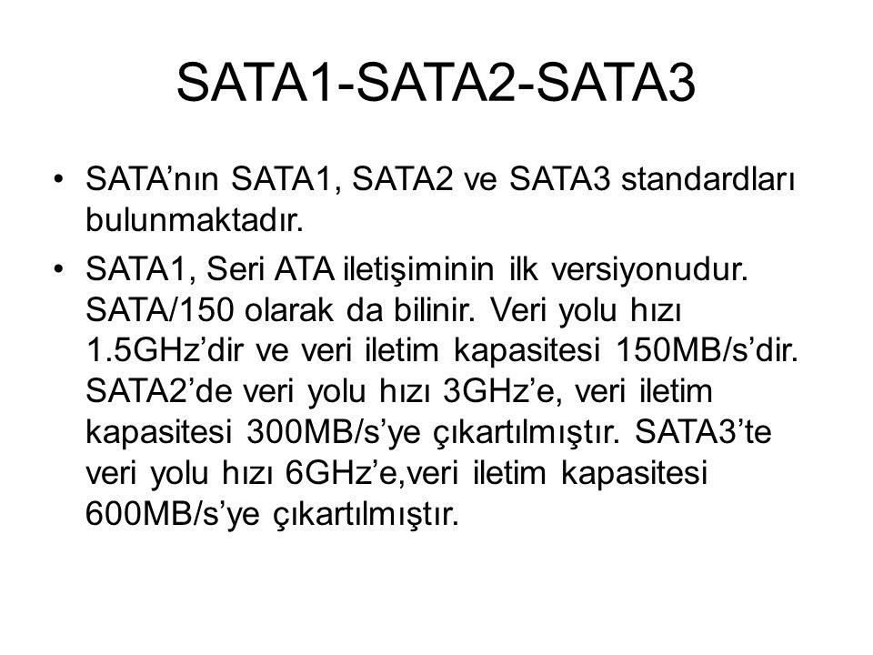 SATA1-SATA2-SATA3 SATA'nın SATA1, SATA2 ve SATA3 standardları bulunmaktadır. SATA1, Seri ATA iletişiminin ilk versiyonudur. SATA/150 olarak da bilinir