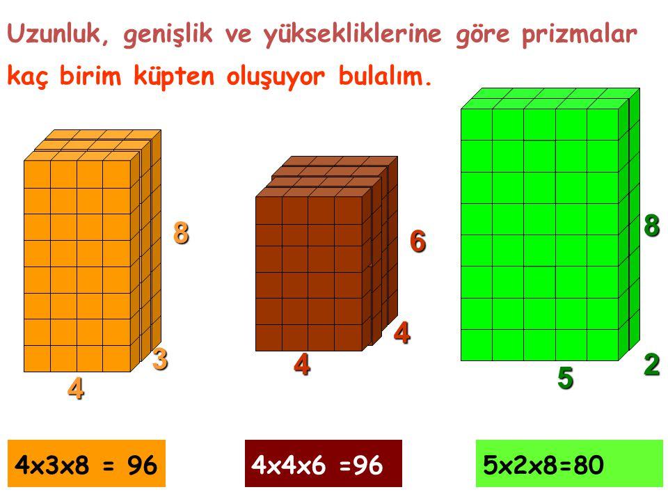 Uzunluk, genişlik ve yüksekliklerine göre prizmalar kaç birim küpten oluşuyor bulalım. 4x3x8 = 964x4x6 =965x2x8=80 4 3 8 4 4 6 5 2 8