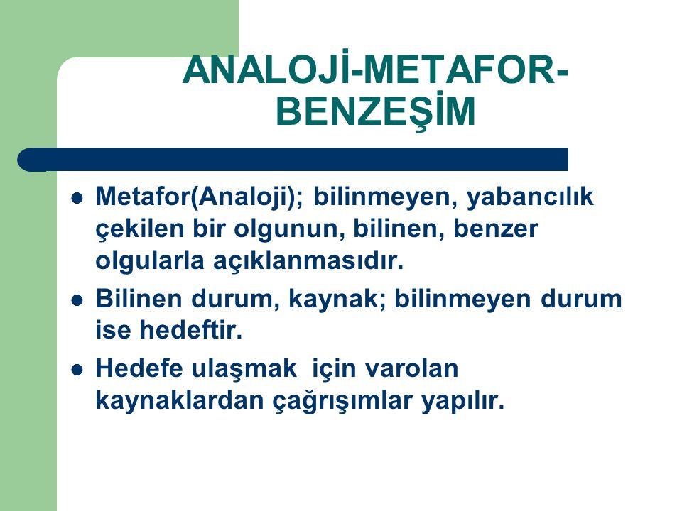 ANALOJİ-METAFOR- BENZEŞİM Metafor(Analoji); bilinmeyen, yabancılık çekilen bir olgunun, bilinen, benzer olgularla açıklanmasıdır. Bilinen durum, kayna