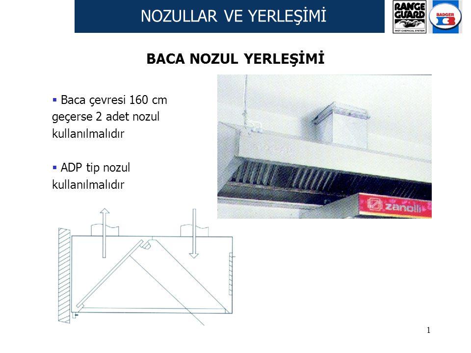 1 BACA NOZUL YERLEŞİMİ  Baca çevresi 160 cm geçerse 2 adet nozul kullanılmalıdır  ADP tip nozul kullanılmalıdır NOZULLAR VE YERLEŞİMİ