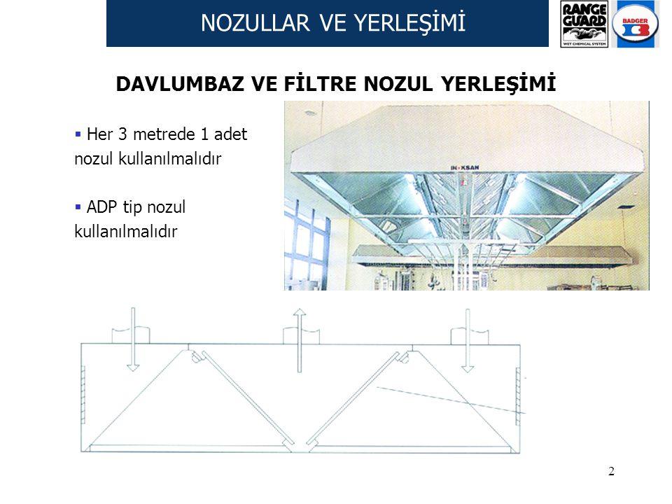 2 DAVLUMBAZ VE FİLTRE NOZUL YERLEŞİMİ  Her 3 metrede 1 adet nozul kullanılmalıdır  ADP tip nozul kullanılmalıdır NOZULLAR VE YERLEŞİMİ