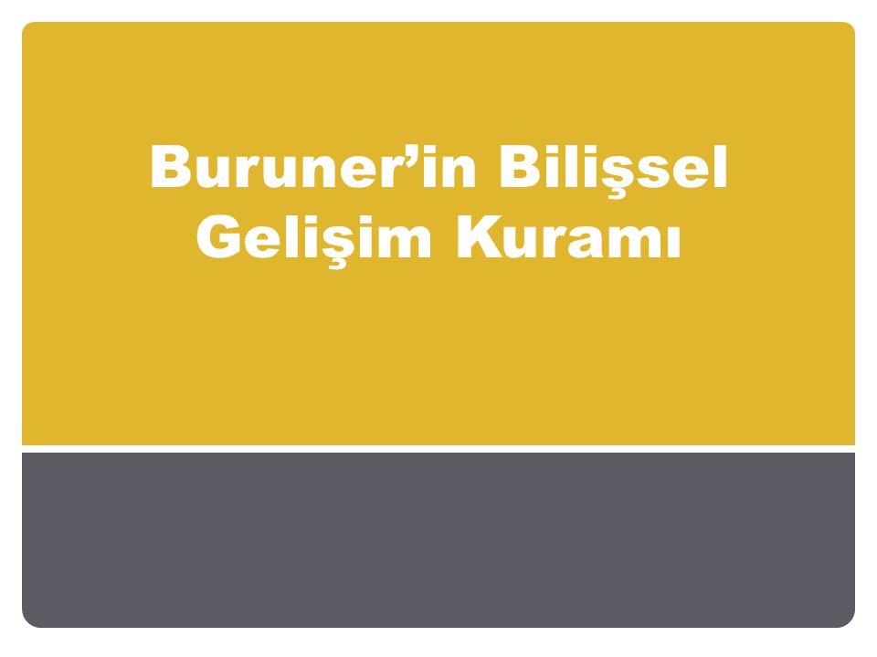 Buruner'in Bilişsel Gelişim Kuramı