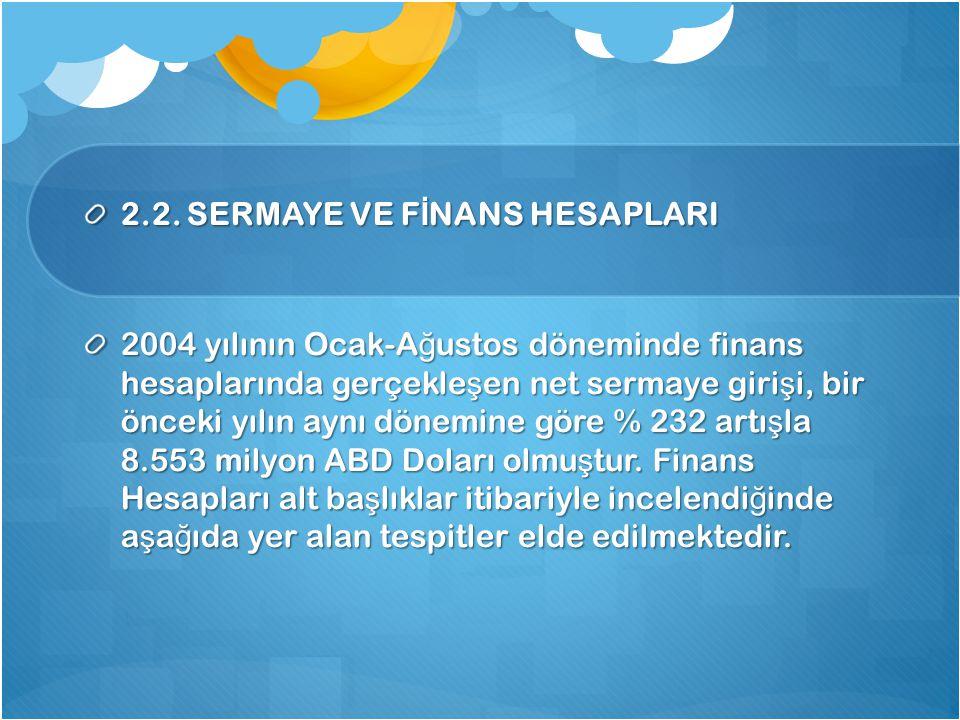 2.2. SERMAYE VE F İ NANS HESAPLARI 2004 yılının Ocak-A ğ ustos döneminde finans hesaplarında gerçekle ş en net sermaye giri ş i, bir önceki yılın aynı
