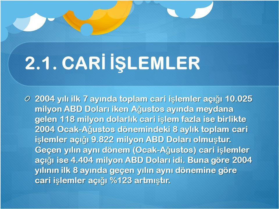 2.1. CAR İ İŞ LEMLER 2004 yılı ilk 7 ayında toplam cari i ş lemler açı ğ ı 10.025 milyon ABD Doları iken A ğ ustos ayında meydana gelen 118 milyon dol