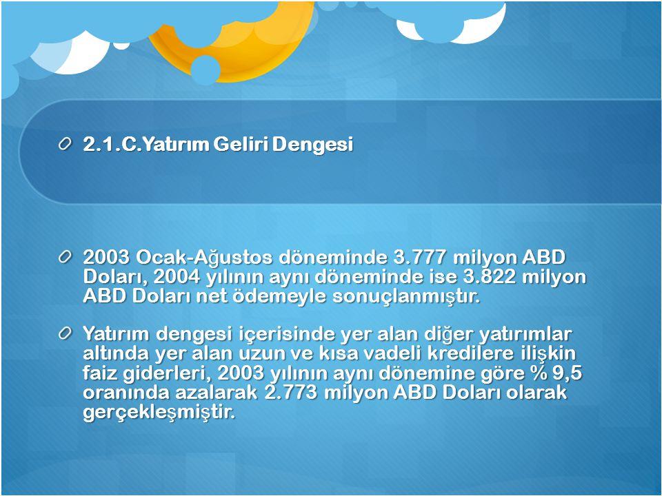 2.1.C.Yatırım Geliri Dengesi 2003 Ocak-A ğ ustos döneminde 3.777 milyon ABD Doları, 2004 yılının aynı döneminde ise 3.822 milyon ABD Doları net ödemeyle sonuçlanmı ş tır.
