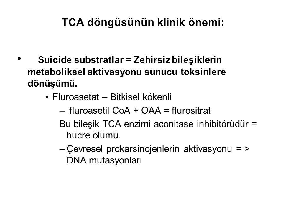 TCA döngüsünün klinik önemi: Suicide substratlar = Zehirsiz bileşiklerin metaboliksel aktivasyonu sunucu toksinlere dönüşümü. Fluroasetat – Bitkisel k